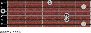 Adom7(add6) for guitar on frets 5, 4, 4, 0, 5, 3
