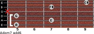 Adom7(add6) for guitar on frets 5, 7, 5, x, 7, 9