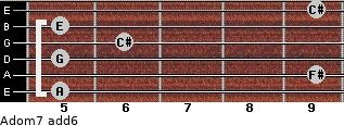 Adom7(add6) for guitar on frets 5, 9, 5, 6, 5, 9