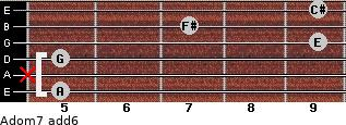 Adom7(add6) for guitar on frets 5, x, 5, 9, 7, 9