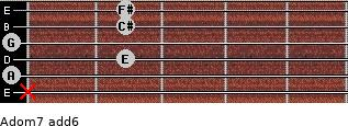Adom7(add6) for guitar on frets x, 0, 2, 0, 2, 2