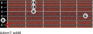 Adom7(add6) for guitar on frets x, 0, 5, 2, 2, 2