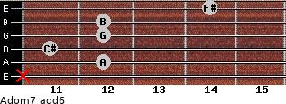 Adom7(add6) for guitar on frets x, 12, 11, 12, 12, 14