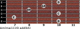 Am(maj11)/D add(b5) for guitar on frets 10, 7, 10, 8, 9, 10
