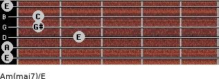 Am(maj7)/E for guitar on frets 0, 0, 2, 1, 1, 0