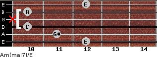 Am(maj7)/E for guitar on frets 12, 11, 10, x, 10, 12