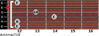 Am(maj7)/E for guitar on frets 12, 12, 14, 13, x, 12
