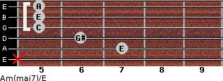 Am(maj7)/E for guitar on frets x, 7, 6, 5, 5, 5