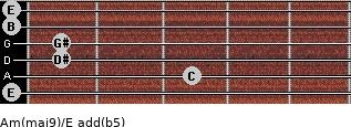 Am(maj9)/E add(b5) for guitar on frets 0, 3, 1, 1, 0, 0