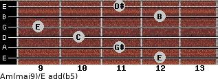 Am(maj9)/E add(b5) for guitar on frets 12, 11, 10, 9, 12, 11