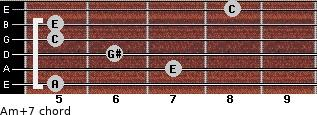 Am(+7) for guitar on frets 5, 7, 6, 5, 5, 8