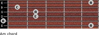 Am for guitar on frets 5, 0, 2, 2, 1, 5
