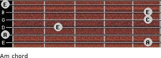 Am for guitar on frets 5, 0, 2, 5, 5, 0