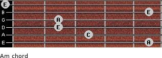 Am for guitar on frets 5, 3, 2, 2, 5, 0