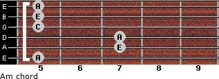 Am for guitar on frets 5, 7, 7, 5, 5, 5