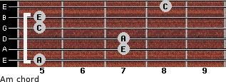 Am for guitar on frets 5, 7, 7, 5, 5, 8