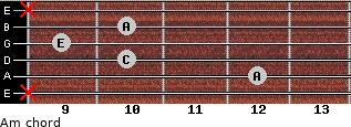 Am for guitar on frets x, 12, 10, 9, 10, x