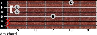 Am for guitar on frets x, x, 7, 5, 5, 8