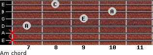 Am for guitar on frets x, x, 7, 9, 10, 8