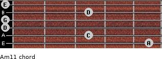Am11 for guitar on frets 5, 3, 0, 0, 3, 0