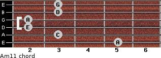 Am11 for guitar on frets 5, 3, 2, 2, 3, 3