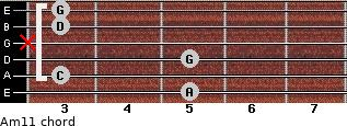 Am11 for guitar on frets 5, 3, 5, x, 3, 3