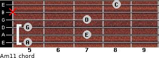 Am11 for guitar on frets 5, 7, 5, 7, x, 8