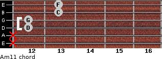 Am11 for guitar on frets x, x, 12, 12, 13, 13