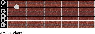 Am11/E for guitar on frets 0, 0, 0, 0, 1, 0