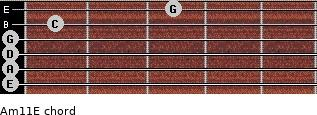 Am11/E for guitar on frets 0, 0, 0, 0, 1, 3