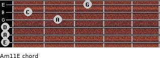 Am11/E for guitar on frets 0, 0, 0, 2, 1, 3