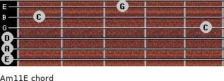 Am11/E for guitar on frets 0, 0, 0, 5, 1, 3