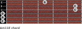Am11/E for guitar on frets 0, 0, 0, 5, 5, 3