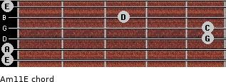 Am11/E for guitar on frets 0, 0, 5, 5, 3, 0