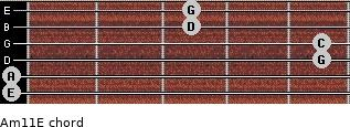 Am11/E for guitar on frets 0, 0, 5, 5, 3, 3