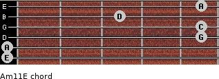 Am11/E for guitar on frets 0, 0, 5, 5, 3, 5