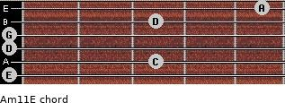 Am11/E for guitar on frets 0, 3, 0, 0, 3, 5