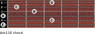 Am11/E for guitar on frets 0, 3, 0, 2, 1, 3