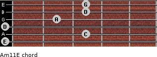 Am11/E for guitar on frets 0, 3, 0, 2, 3, 3
