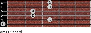 Am11/E for guitar on frets 0, 3, 2, 2, 3, 3