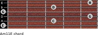 Am11/E for guitar on frets 0, 3, 5, 0, 3, 5
