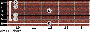 Am11/E for guitar on frets 12, 10, 10, 12, 10, 10