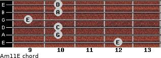 Am11/E for guitar on frets 12, 10, 10, 9, 10, 10