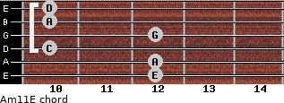 Am11/E for guitar on frets 12, 12, 10, 12, 10, 10