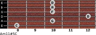 Am11#5/C for guitar on frets 8, 10, 12, 10, 10, 10