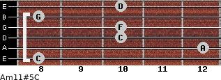Am11#5/C for guitar on frets 8, 12, 10, 10, 8, 10