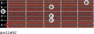 Am11#5/C for guitar on frets x, 3, 3, 0, 3, 5