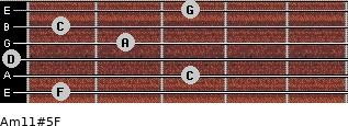 Am11#5/F for guitar on frets 1, 3, 0, 2, 1, 3