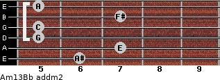 Am13/Bb add(m2) guitar chord