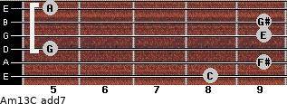 Am13/C add(7) guitar chord